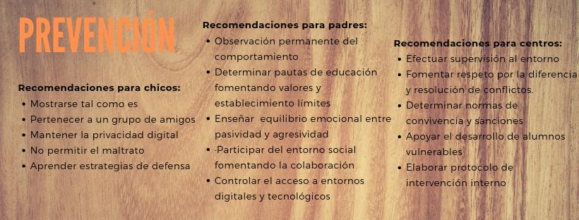 Recomendaciones de prevención del bullying ExploraAvila