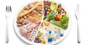 ExploraAvila Grupos alimenticios